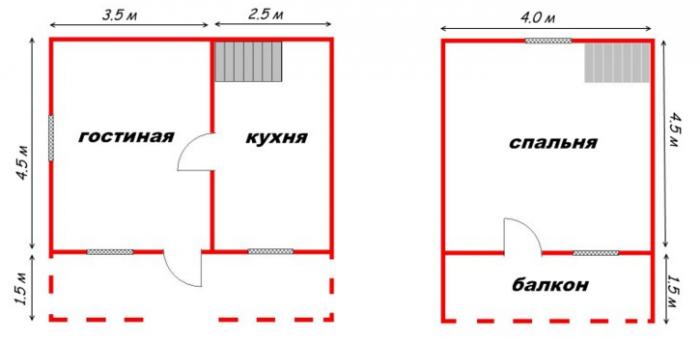 planirovka-2